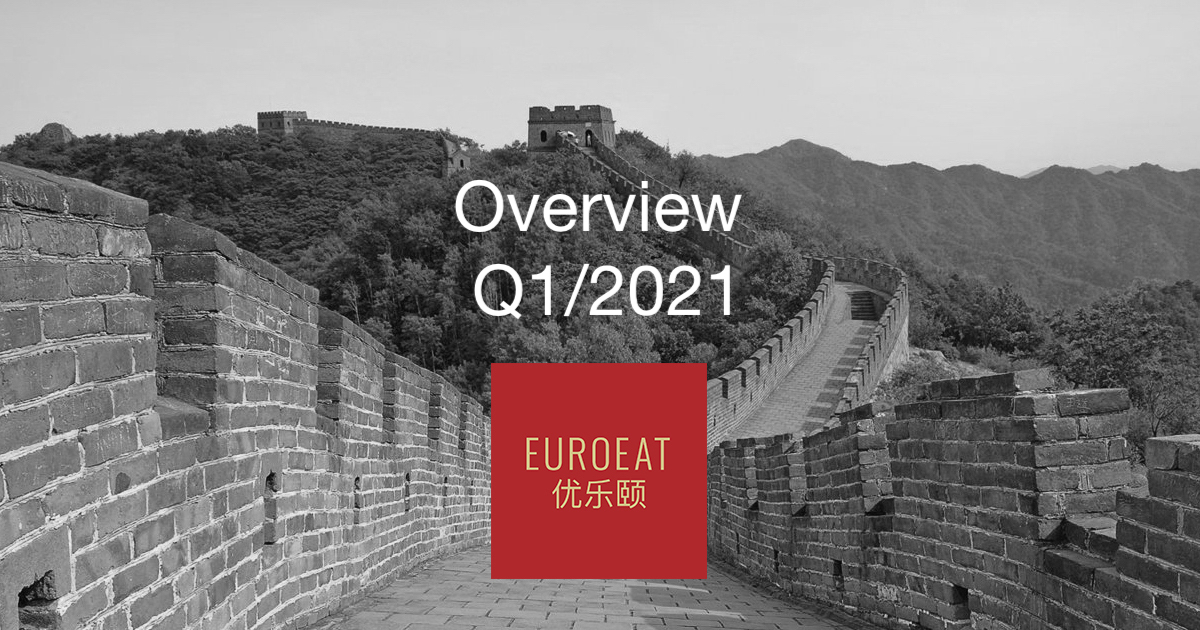 Euroeat: 1Q2021 business review