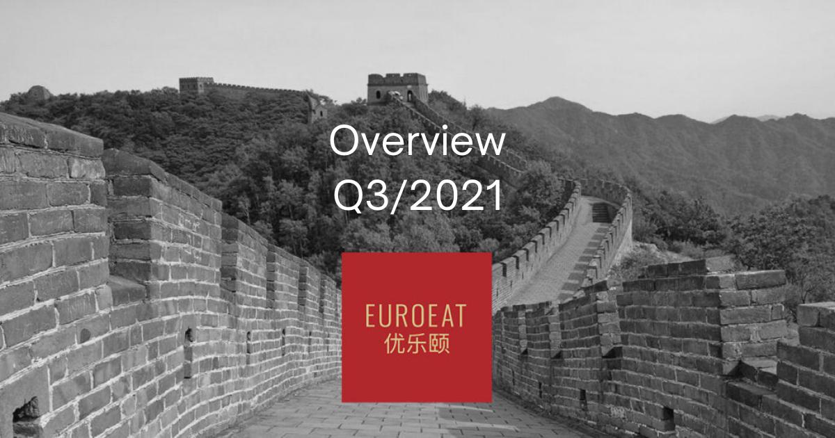 Euroeat:  3Q2021 business review